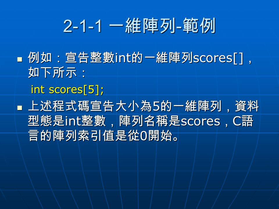 2-1-1 一維陣列-範例 例如:宣告整數int的一維陣列scores[],如下所示: